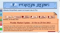 RupyaGyan-Stocks Simplified | Learn Stock Investing | Create Wealth